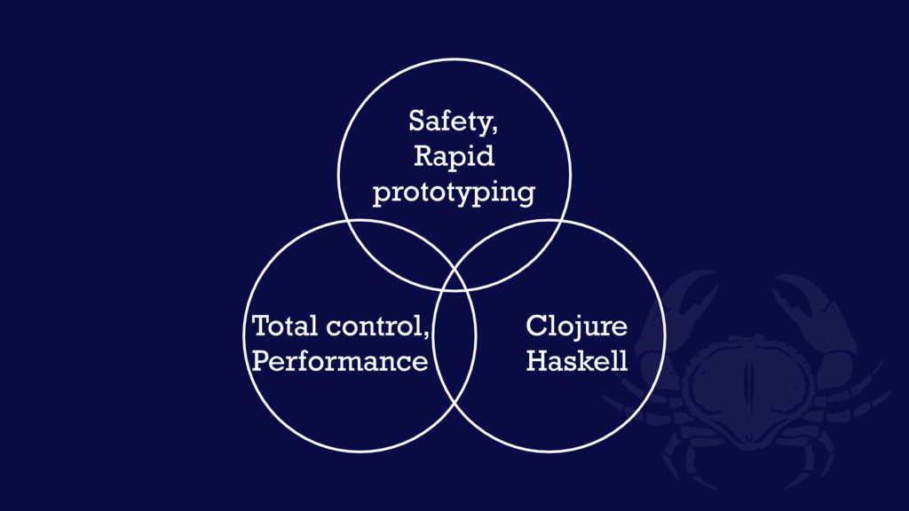 Clojure Haskell Safety, Rapid prototyping Tota...