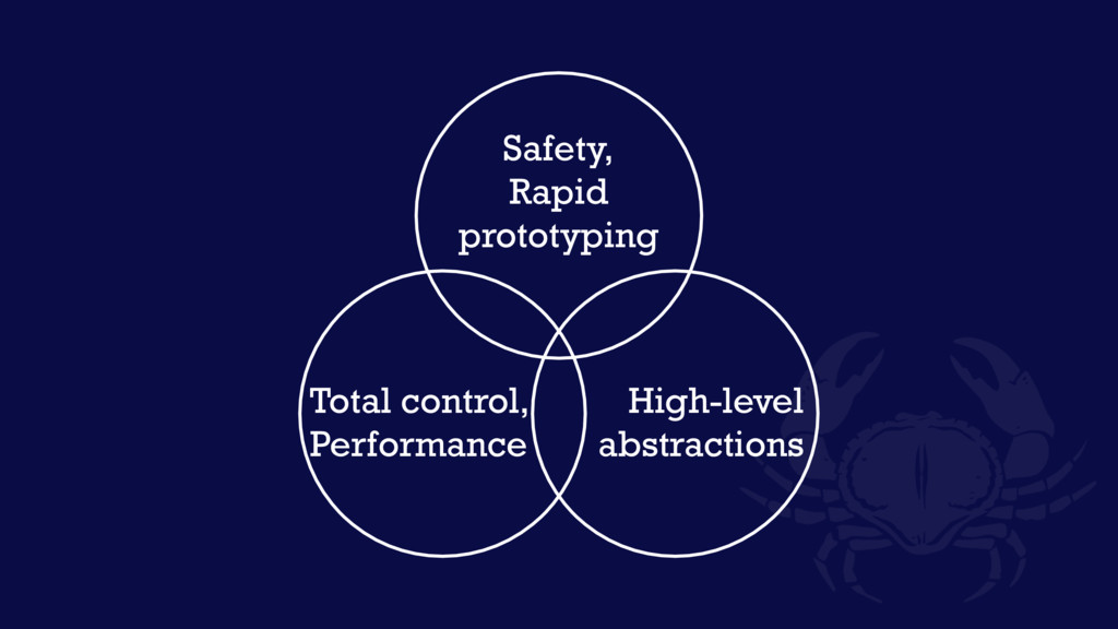 Safety, Rapid prototyping Total control, Perf...