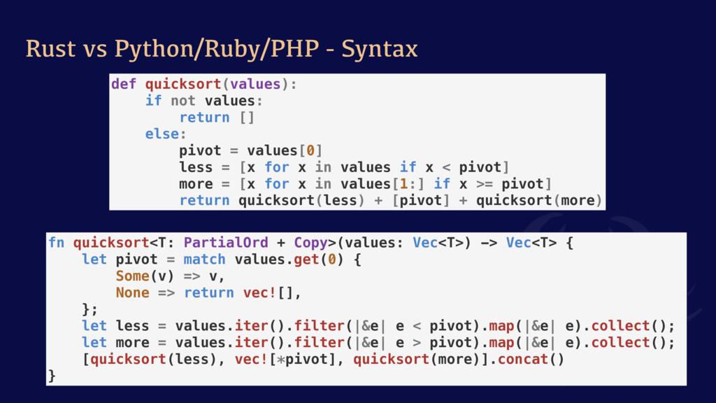 fn quicksort<T: PartialOrd + Copy>(values: Vec<...