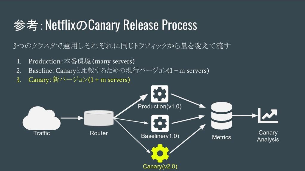 参考:NetflixのCanary Release Process 3 つのクラスタで運用しそ...