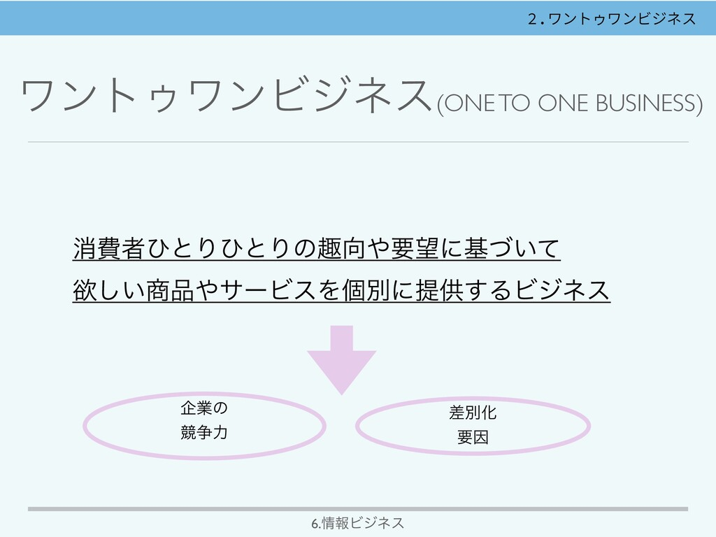 ϫϯτΡϫϯϏδωε(ONE TO ONE BUSINESS) ফඅऀͻͱΓͻͱΓͷझཁ...