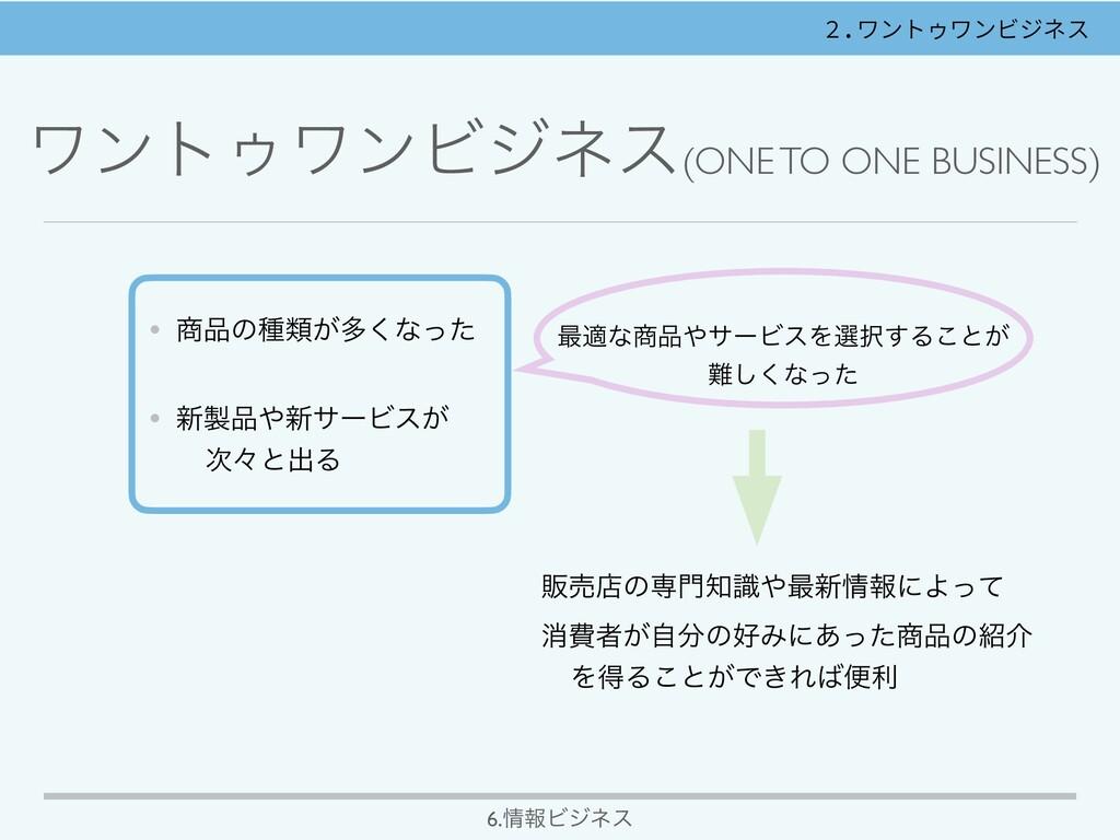 ϫϯτΡϫϯϏδωε(ONE TO ONE BUSINESS) • ͷछྨ͕ଟ͘ͳͬͨ •...