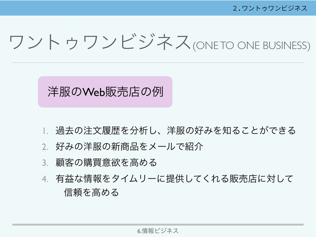 ϫϯτΡϫϯϏδωε(ONE TO ONE BUSINESS) ༸ͷWebൢചళͷྫ 1. ...