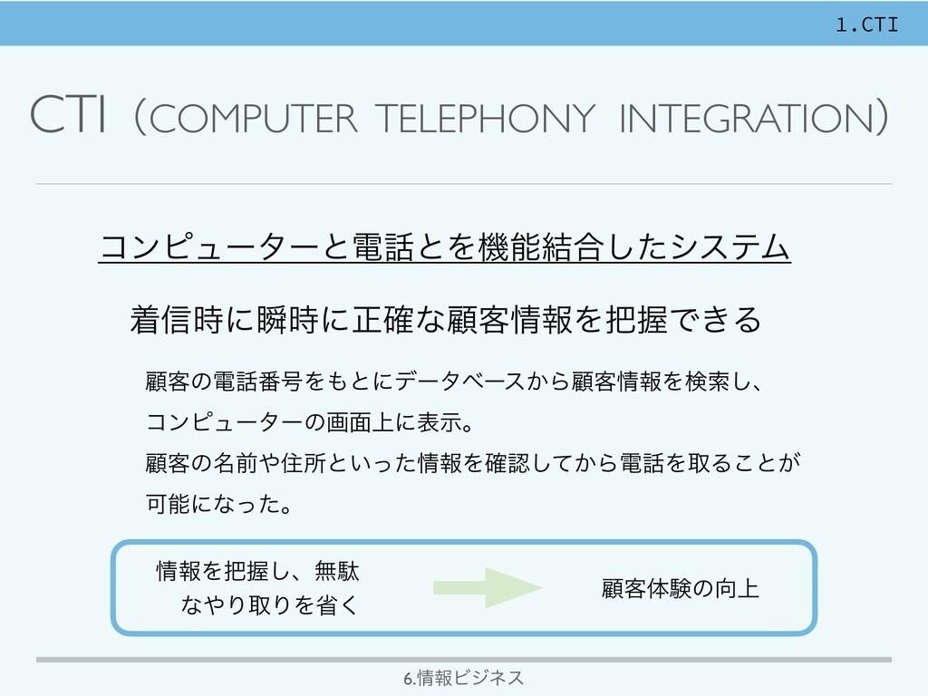 CTIʢCOMPUTER TELEPHONY INTEGRATIONʣ ίϯϐϡʔλʔͱిͱ...