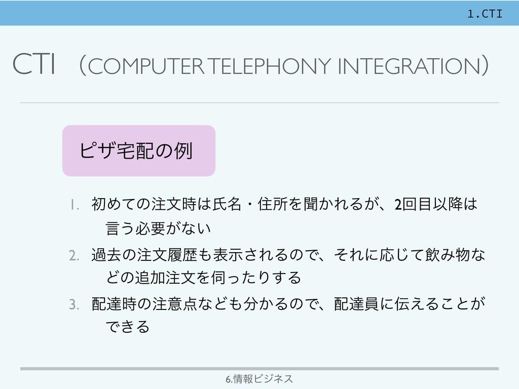 CTI ʢCOMPUTER TELEPHONY INTEGRATIONʣ ϐβͷྫ 1. ...