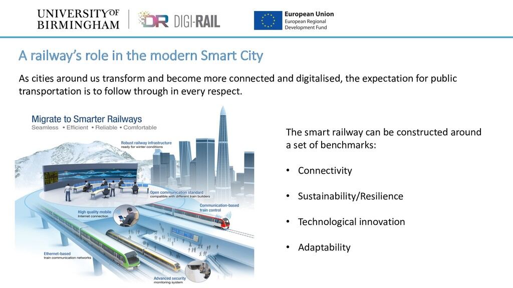 A railway's role in the modern Smart City As ci...