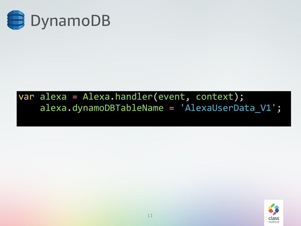 11 DynamoDB var alexa = Alexa.handler(event, co...