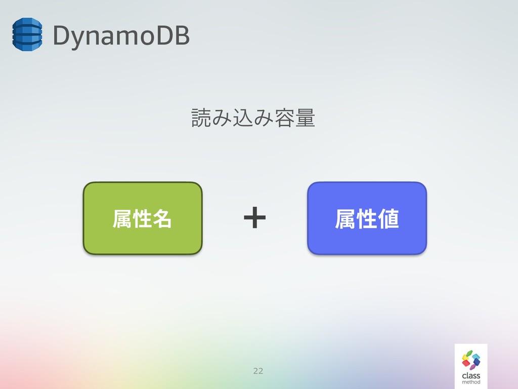 22 DynamoDB ಡΈࠐΈ༰ྔ +