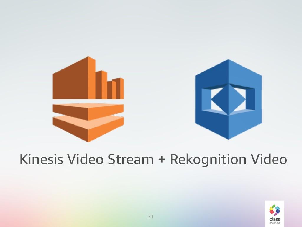 33 Kinesis Video Stream + Rekognition Video