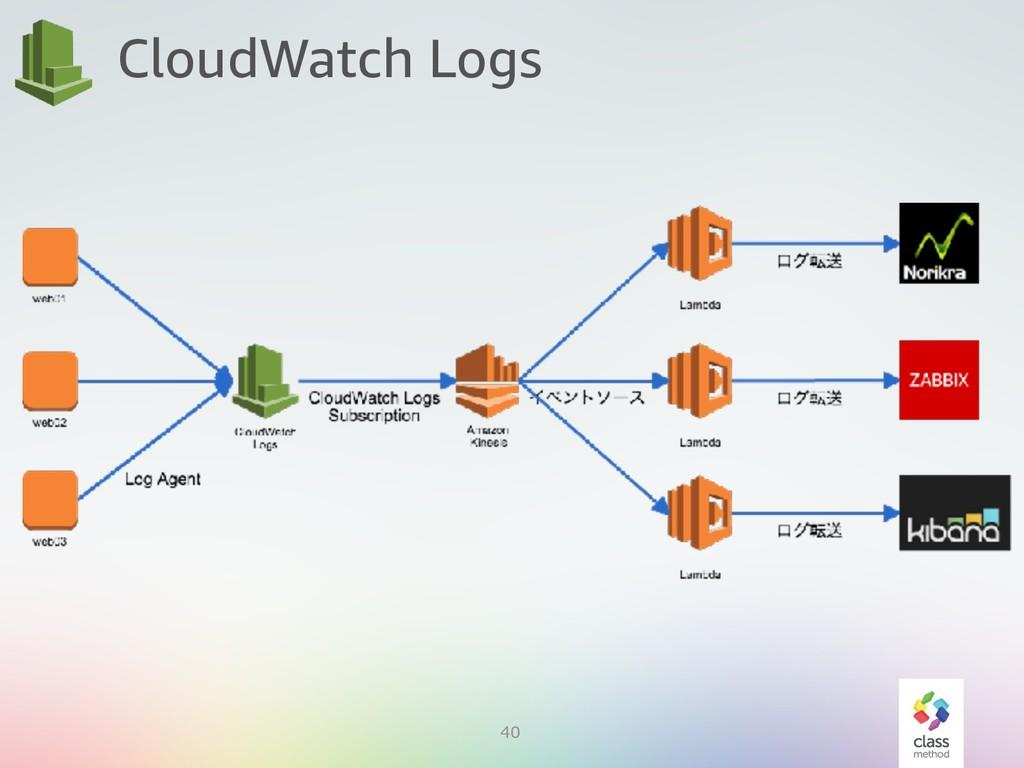 40 CloudWatch Logs