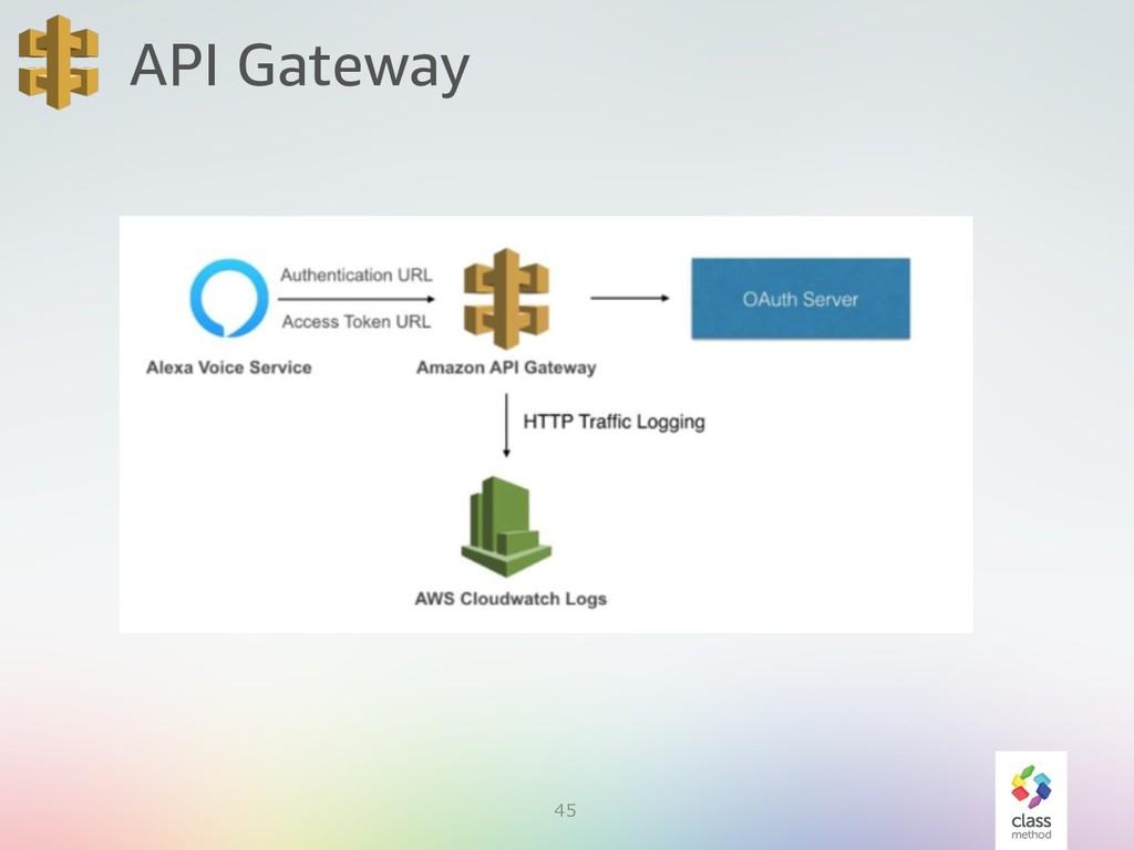 45 API Gateway