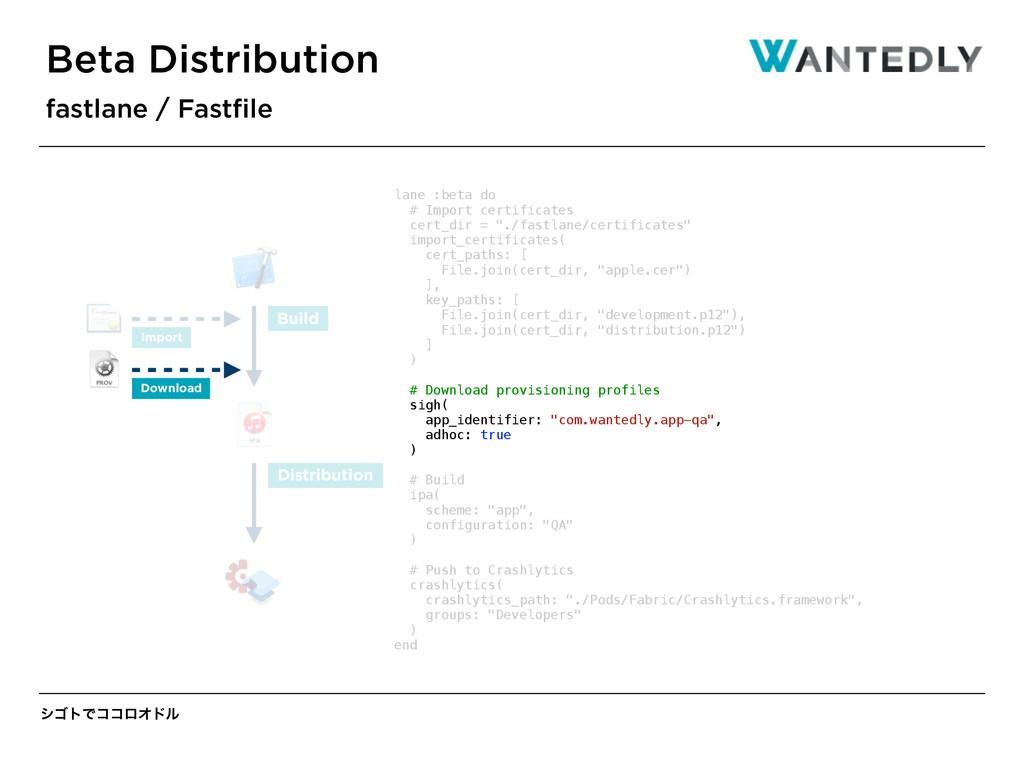 γΰτͰίίϩΦυϧ Beta Distribution fastlane / Fastfile...