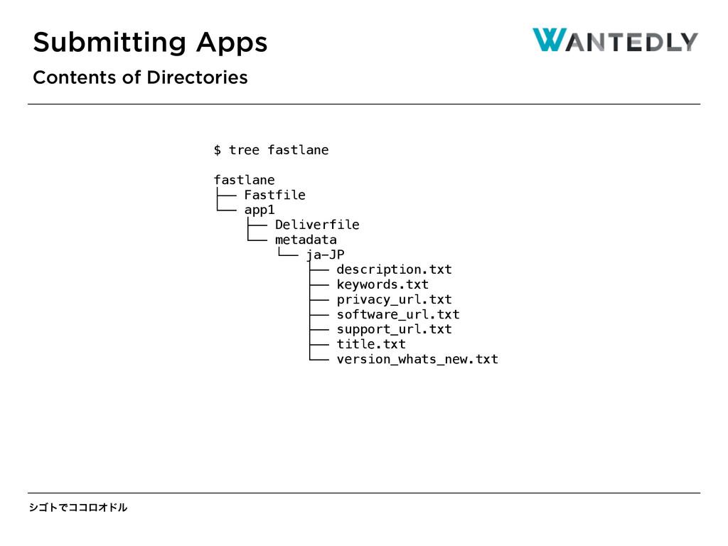 γΰτͰίίϩΦυϧ Submitting Apps Contents of Director...