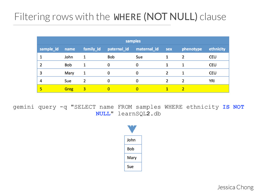 Filtering rows with the WHERE (NOT NULL) clause...