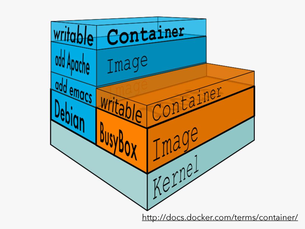 http://docs.docker.com/terms/container/
