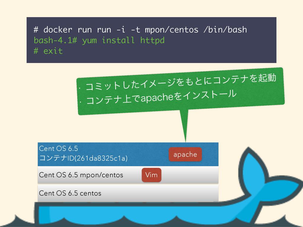 # docker run run -i -t mpon/centos /bin/bash ba...