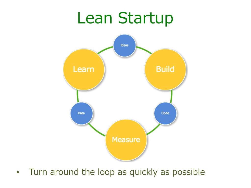 Lean Startup • Turn around the loop as q...