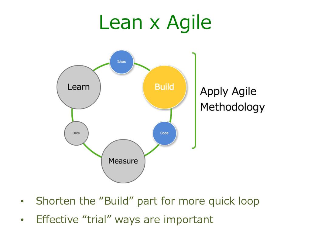 """Lean x Agile • Shorten the """"Build"""" part ..."""