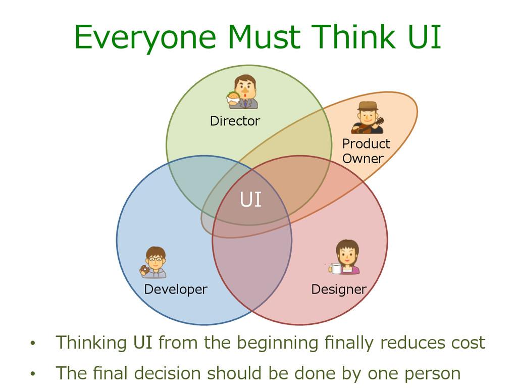 Director Developer Designer Product Owner UI Ev...