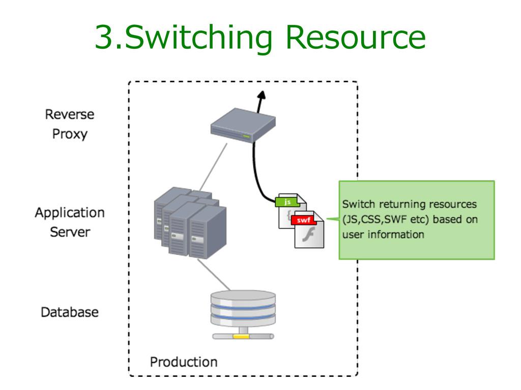 3.Switching Resource