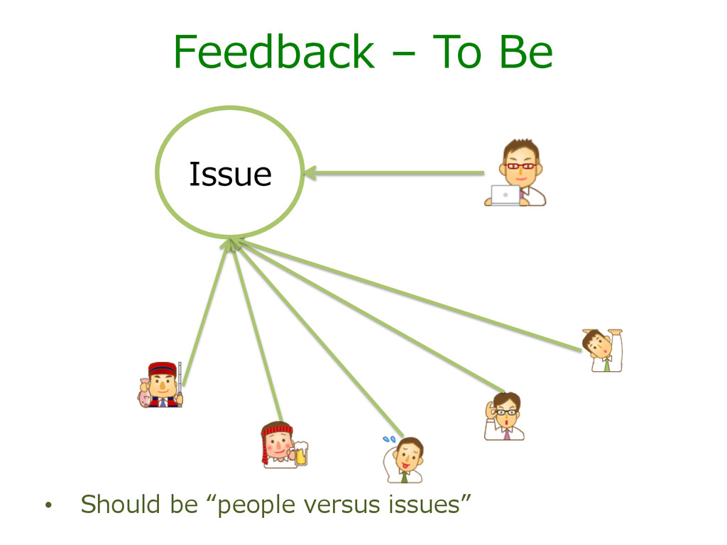 "Issue Feedback  –  To  Be •  Should  be  ""peopl..."