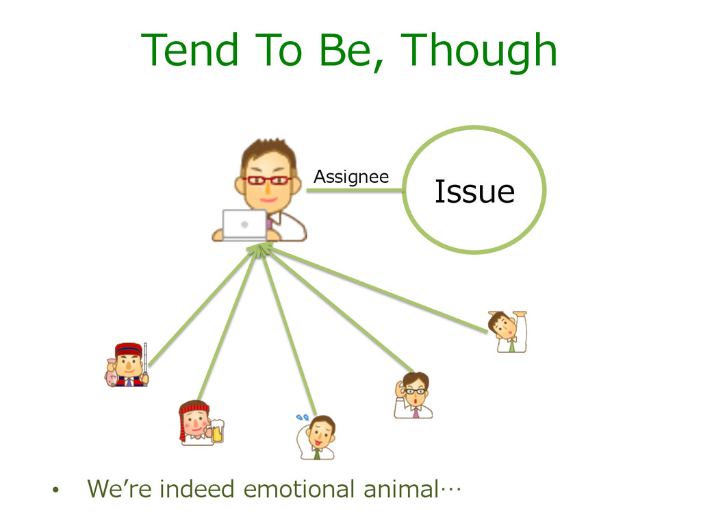 Tend  To  Be,  Though Issue Assignee •  We''re ...