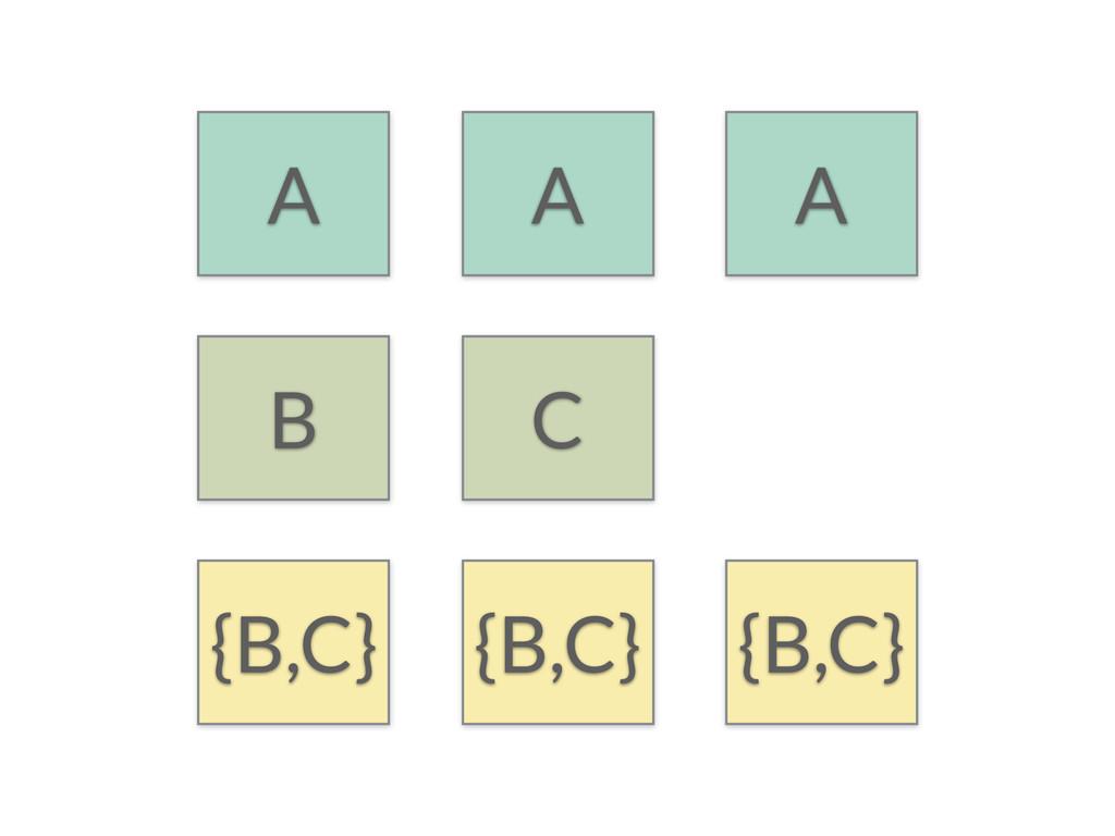 A A A B C {B,C} {B,C} {B,C}