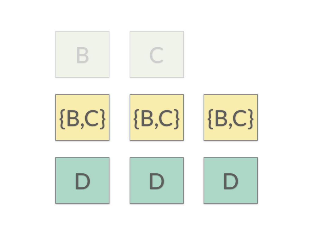 D D D B C {B,C} {B,C} {B,C}