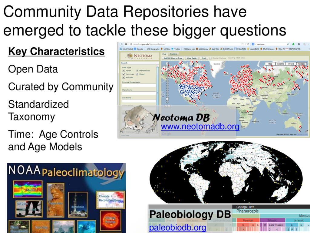 Community Data Repositories have emerged to tac...