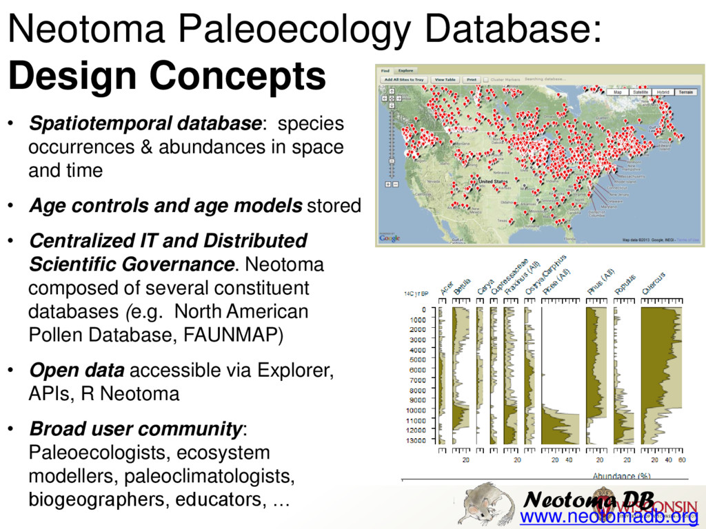 Neotoma Paleoecology Database: Design Concepts ...