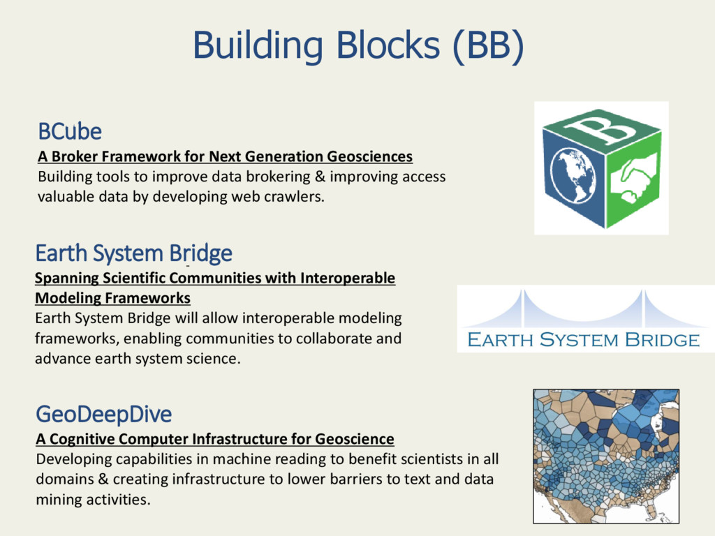 Building Blocks (BB) - Earth System Bridge Span...