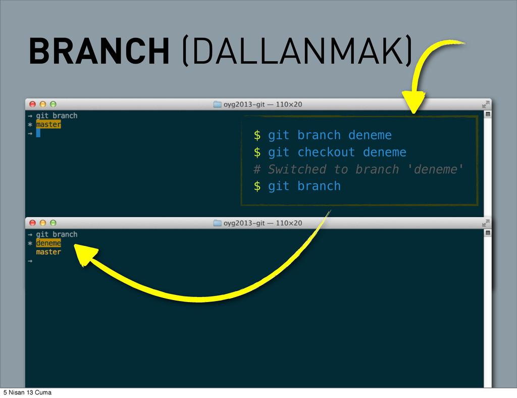 BRANCH (DALLANMAK) $ git branch deneme $ git ch...