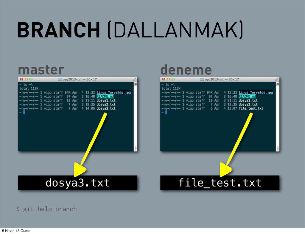 dosya3.txt BRANCH (DALLANMAK) master deneme fil...