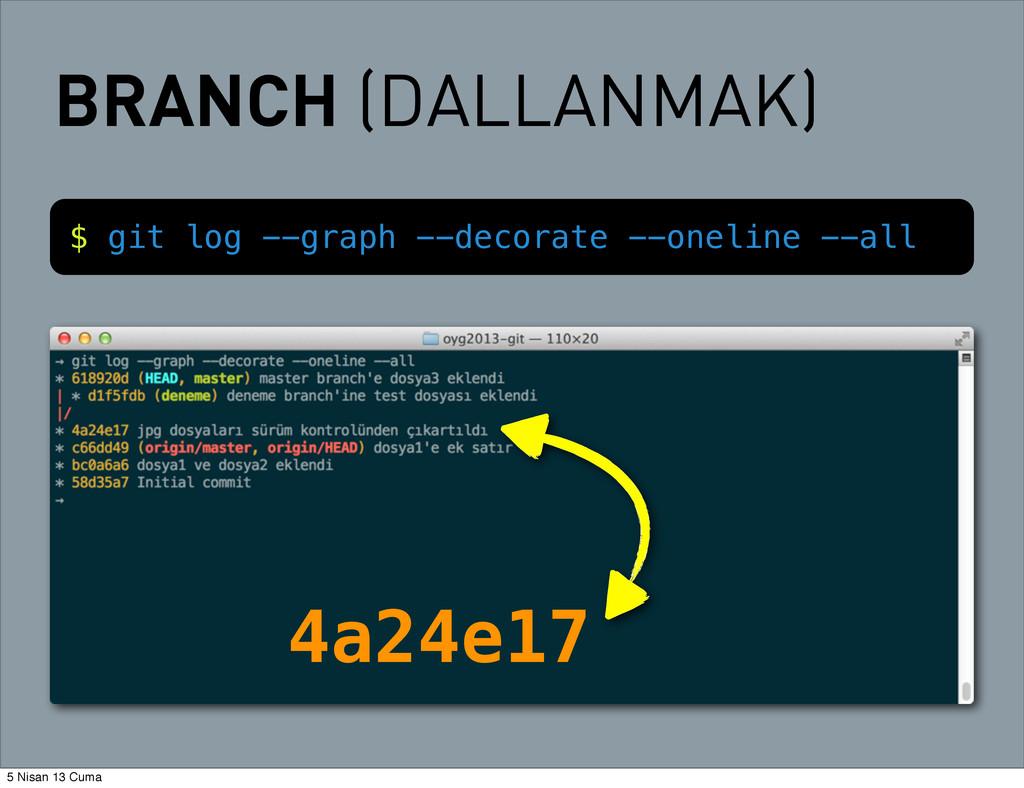 BRANCH (DALLANMAK) $ git log --graph --decorate...