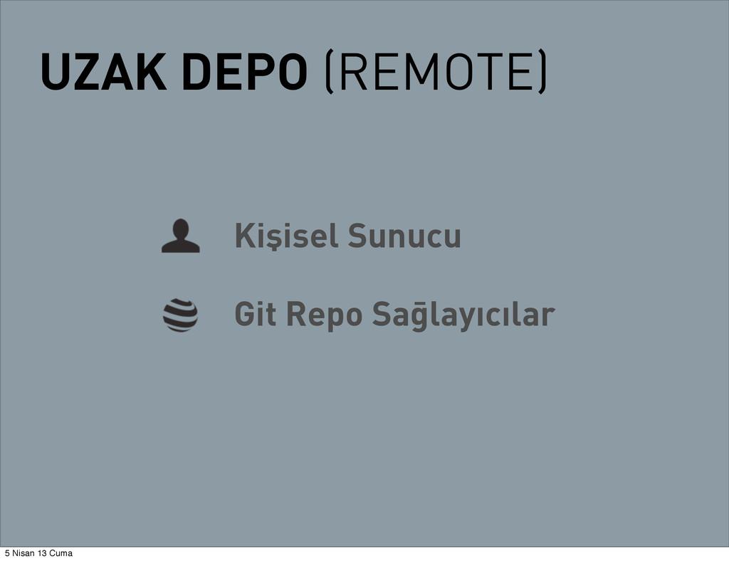 UZAK DEPO (REMOTE) Kişisel Sunucu Git Repo Sağl...
