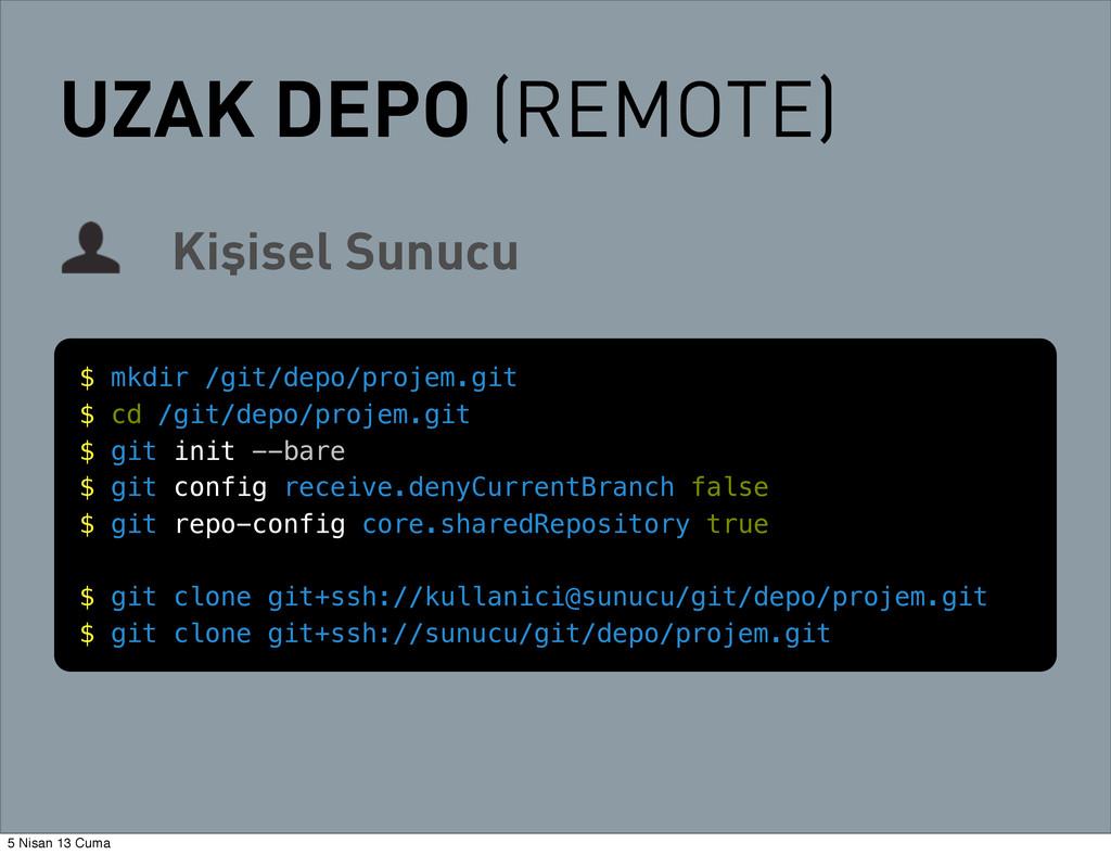 UZAK DEPO (REMOTE) Kişisel Sunucu $ mkdir /git/...