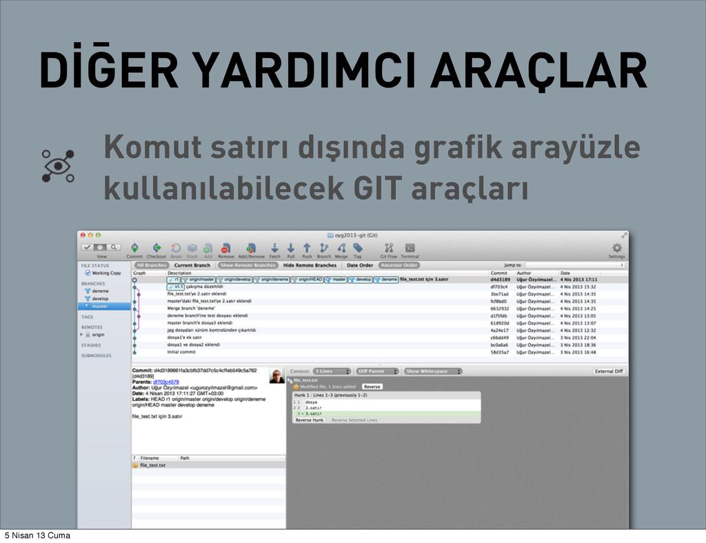 DİĞER YARDIMCI ARAÇLAR Komut satırı dışında gra...