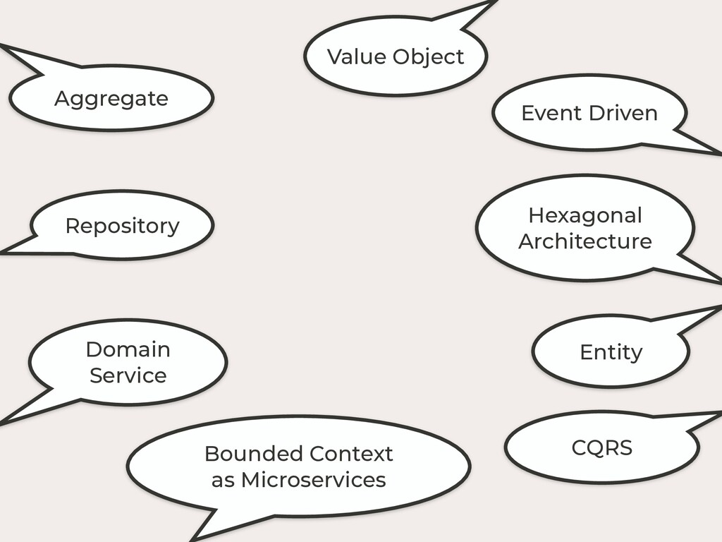 Aggregate Repository Bounded Context as Microse...