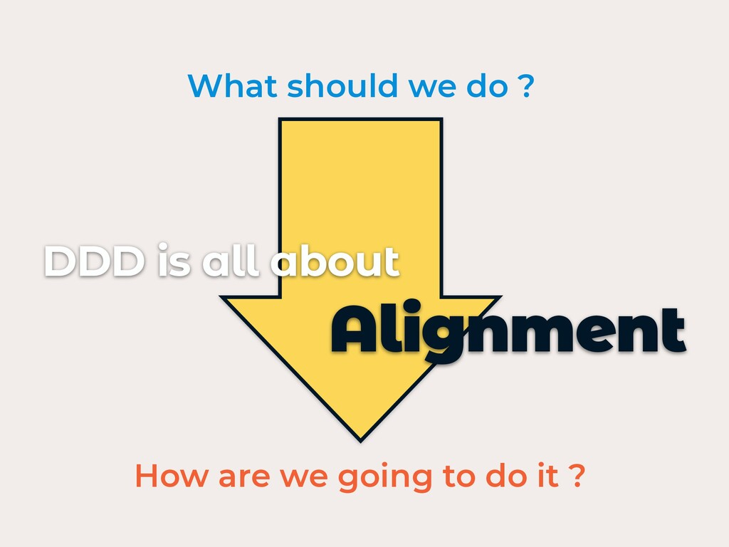 DDD is all about Alignment What should we do ? ...