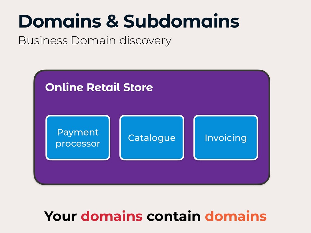 Your domains contain domains Domains & Subdomai...