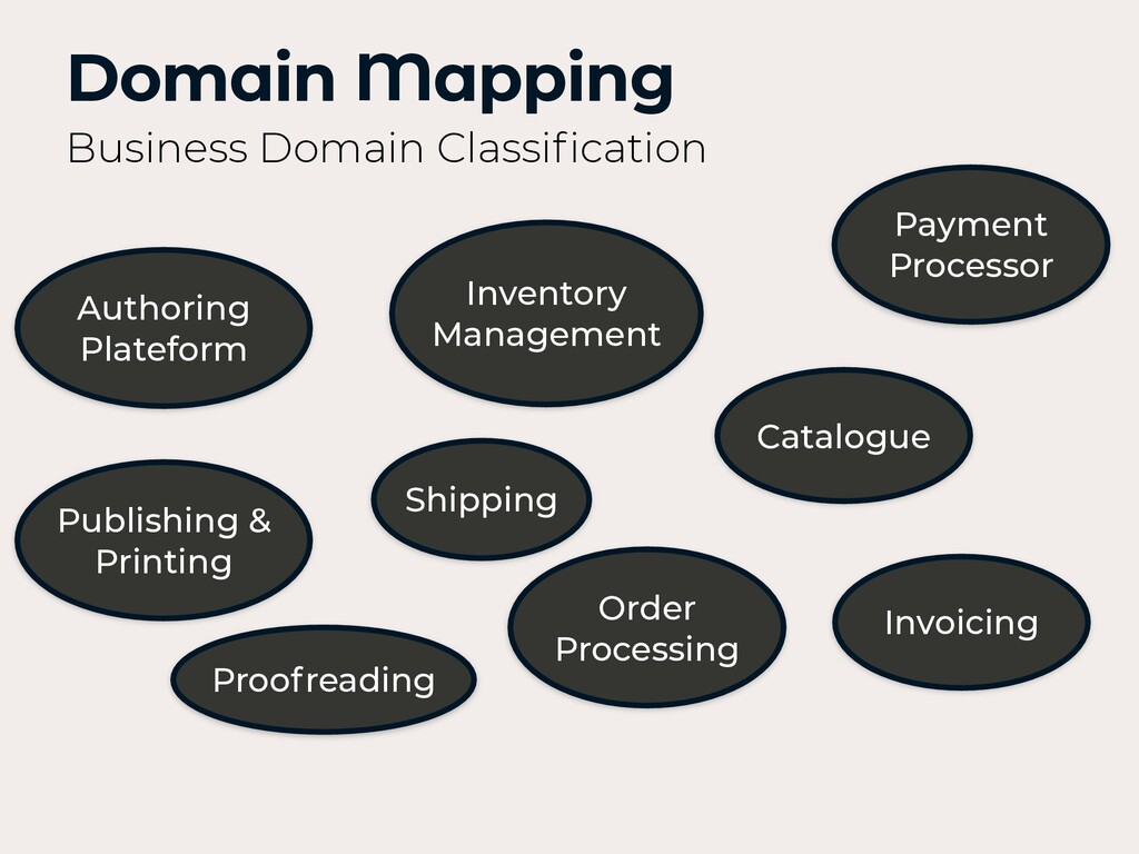 Domain Mapping Business Domain Classification Au...