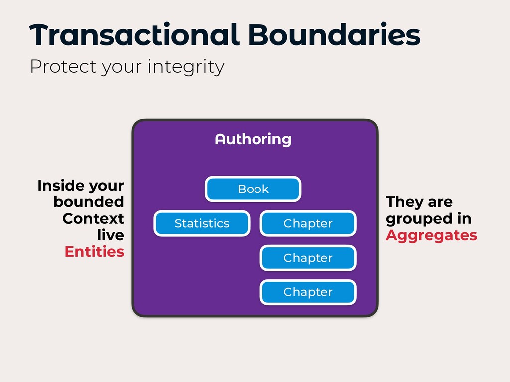 Transactional Boundaries Protect your integrity...