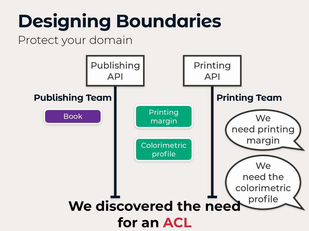 Designing Boundaries Protect your domain Publis...
