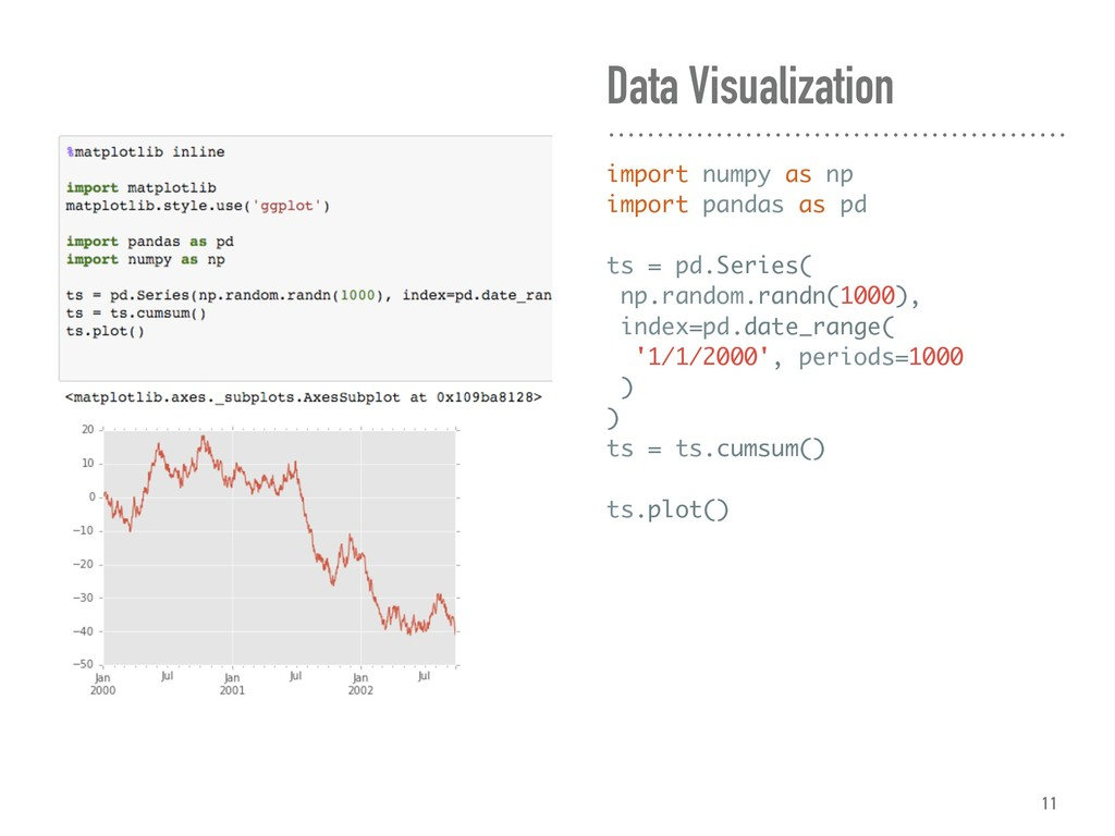 Data Visualization import numpy as np import pa...
