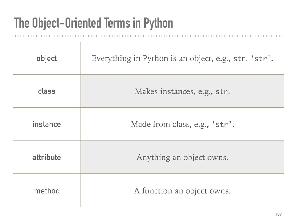 The Object-Oriented Terms in Python 107 object ...