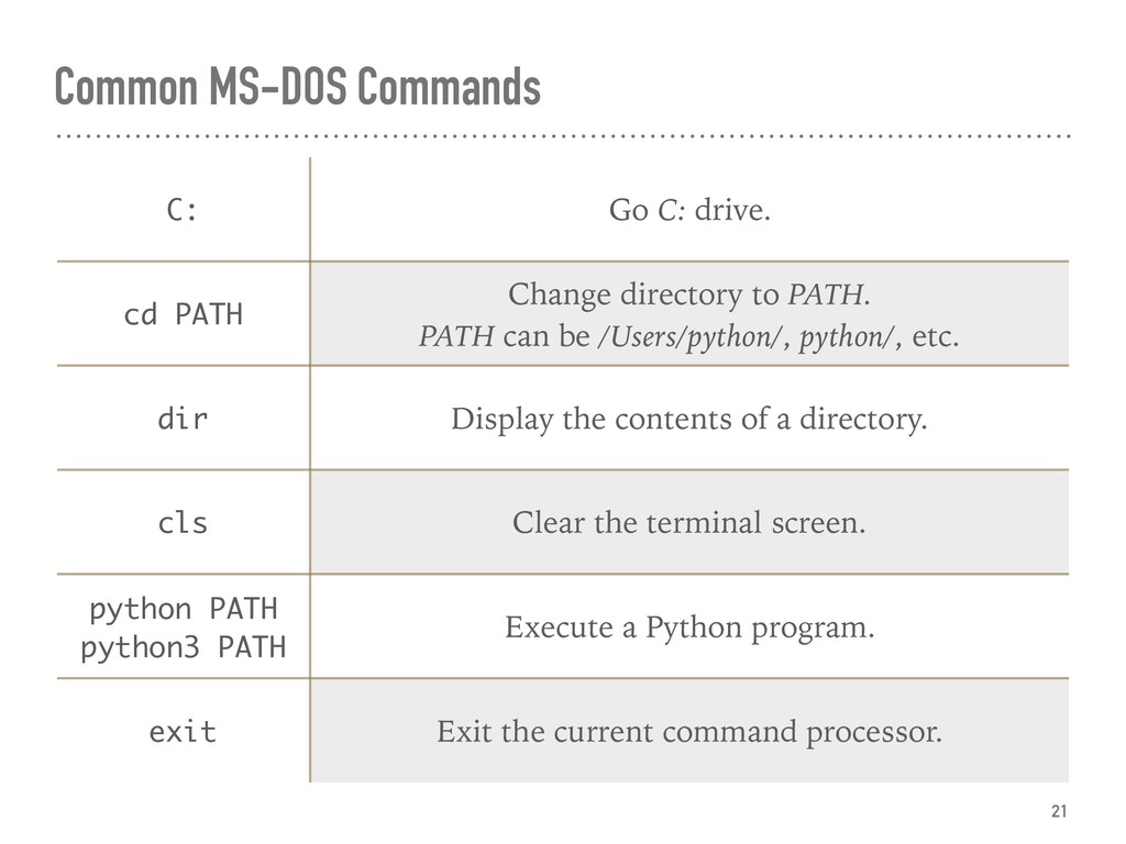 Common MS-DOS Commands 21 C: Go C: drive. cd PA...