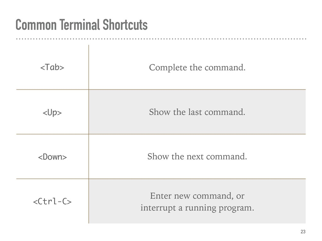 Common Terminal Shortcuts 23 <Tab> Complete the...
