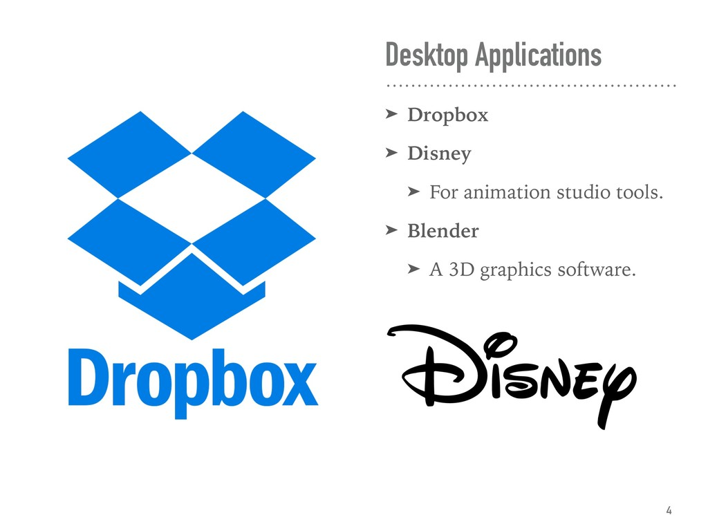 Desktop Applications ➤ Dropbox ➤ Disney ➤ For a...