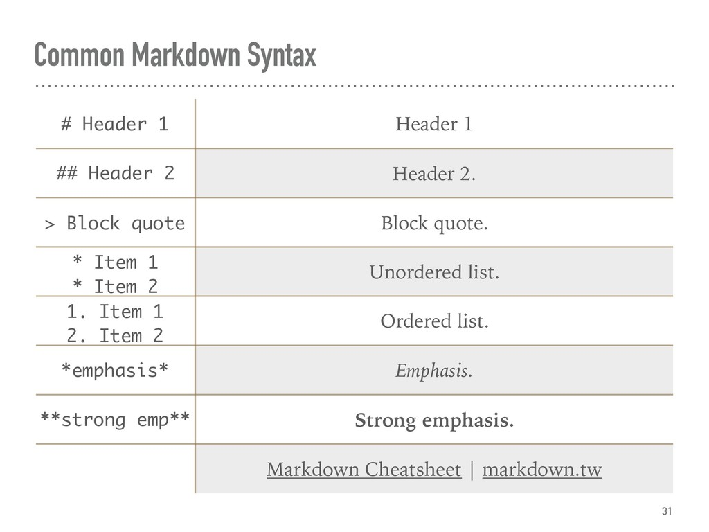 Common Markdown Syntax 31 # Header 1 Header 1 #...