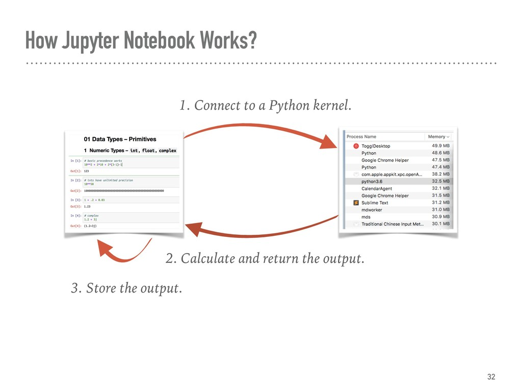 How Jupyter Notebook Works? 32 1. Connect to a ...